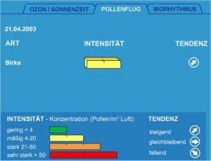 Bild: Pollenfluganzeige für den 21.04.2003 - Birke: mäßig, Tendenz: steigend